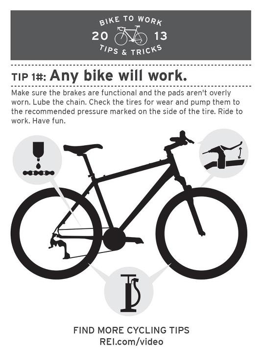 Fitness Happy Bike to Work Month! Here's some tips and tricks from your cycling buddies at REI.