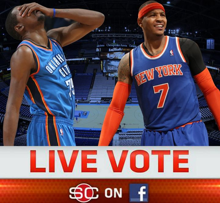 Sports The fans have spoken and it's a close one! 51 percent of you think the Thunder are more likely to lose their series than the Knicks.  LIKE if you agree, COMMENT why not.