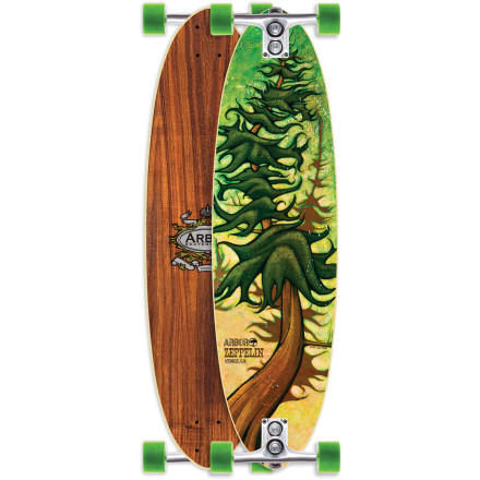 Skateboard Whether you're weaving through cones or just pumping along the boardwalk, the Arbor Zeppelin Koa Longboard carves like a freshly sharpened sushi knife thanks to a narrow platform and dual-hanger Gullwing Sidewinder trucks. - $189.95