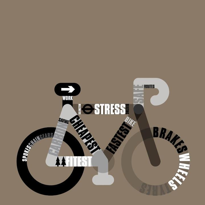 Fitness Why do you ride?