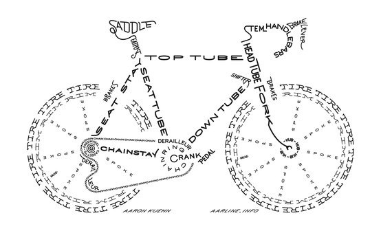 Fitness Just in case you forget what the components on your bike are called. via Pinterest.