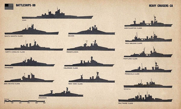 Guns and Military The WWII U.S. Navy manual FM 30-50: Recognition Pictorial Manual of Naval Vessels contained the following U.S. ship silhouettes showing the relative size of the various classes of aircraft carriers, battleships, cruisers, and destroyers.