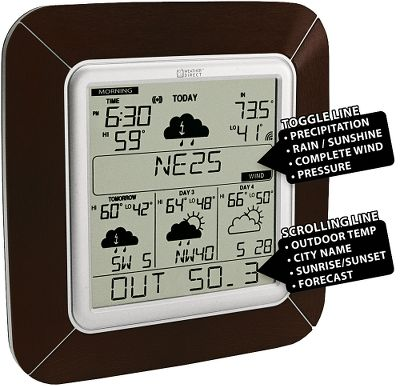 It produces four-day weather forecasts and location-specific sunrise/sunset times for the U.S. city of your choice (up to 60,000 locations available). It also displays indoor and outdoor temperature with a wireless weather sensor (330-ft. range). Display toggles between chance of precipitation; rain; sunshine hours; wind gust, speed and direction; and barometric pressure. Features auto-time/date and alarm with snooze function. Automatically displays severe weather alerts from the National Weather Service, and relays them via email or SMS text when you're not home. Weather station uses two C batteries. Remote sensor uses two AA batteries. Gateway, LAN cable and AC adapter included. Weather station dimensions: 7.49H x 7.49W x 1.45D.Sensor dimensions: 5H x 1.5W x 0.8D. - $49.99