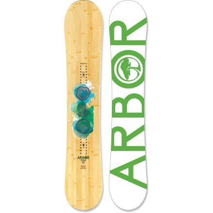 Snowboard The Arbor Push snowboard provides a surflike ride that is ready for all-mountain terrain. This directional board has a medium flex and provides energetic initiation, reliable control and the ability to express a clean line in all conditions. Certified by the Forest Stewardship Council for sustainable production, this core is the most versatile core made by Arbor, offering reliable return and durability. Bamboo power plies act like a third layer of fiberglass to structurally enhance the board; this composite layer maximizes return and improves durability. ABS/urethane blend sidewall construction provides maximum durability and excellent edge control. Board's core profile is slightly thinner and tapered in between the bindings to enhance mountain and park performance. High-load glassing (triax over biax) provides the best on-edge performance for pipes, corners, steeps, carving and speed. Topsheet features a protective ultrathin finish, made from a castor-bean-based bio-plastic, that guards against damage caused by loose bindings and unforeseen impacts. Durable and highly-porous sintered base lowers friction between board and snow, keeping you moving fast in all types of conditions; stone-ground finish is ride ready. Steel edges are 60% recycled material and offer maximum durability and performance. Arbor Push snowboard artwork by Rachel Kim. . - $275.83
