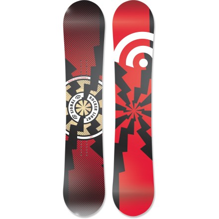 Snowboard The medium-flex Signal Rocker Light snowboard is built ready to charge through the park and slash the pow. - $190.83