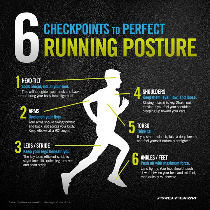 Good #running form matters. Check yours with this infogra ...