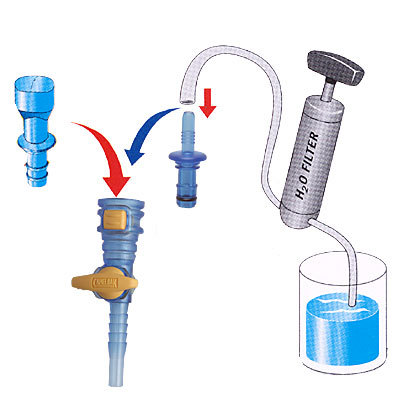 An adapter fitting set that connects a portable water filter to a CamelBak delivery tube. - $7.00